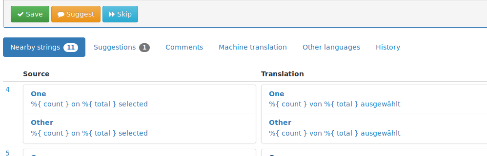 Use the submenu to browse similar translations, see other translators comments, suggestions and past activity